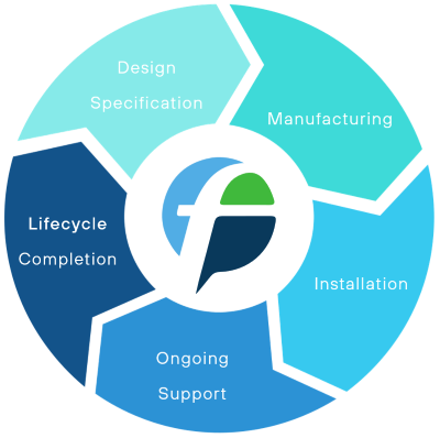 Lifecycle graphic 2 - small