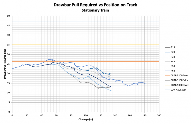 example-shunting-simulation